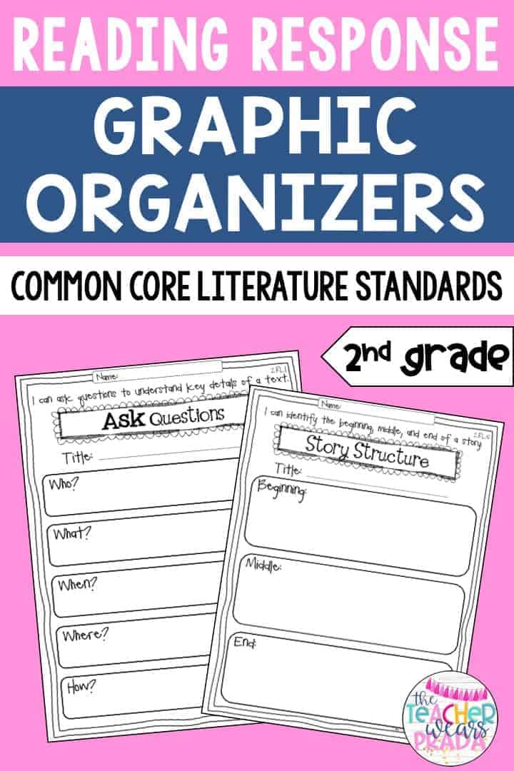 reading-response-questions-common-core-1